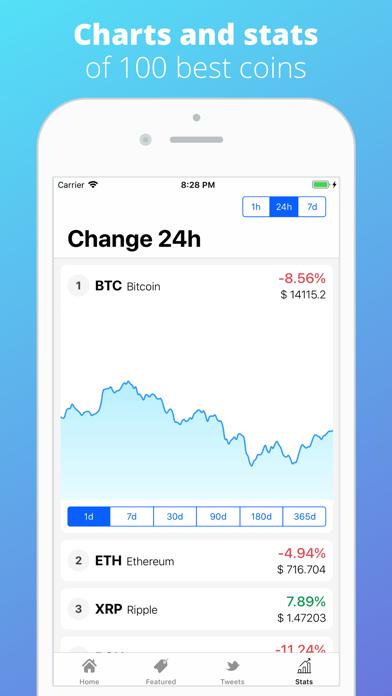 Bitcoin News | Charts & More screenshot one