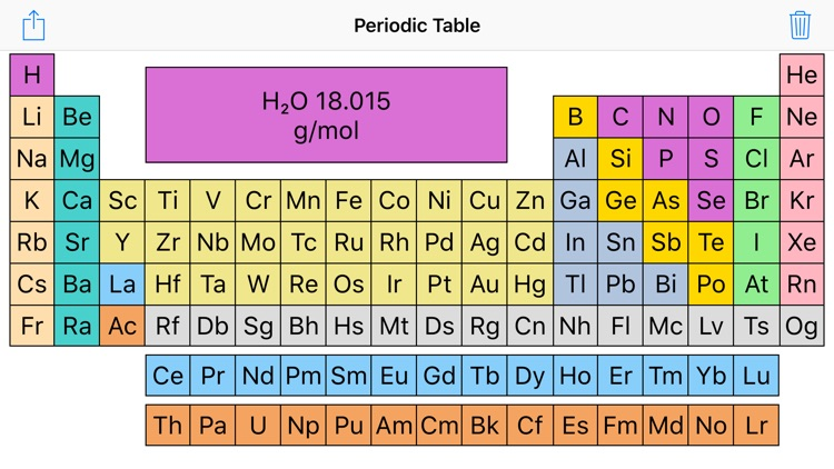 periodic table with molar mass by heikki kainulainen periodic table with molar mass flavorsomefo images - Highest Atomic Mass Periodic Table