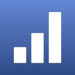 FAN Report - Revenue for Facebook Audience Network
