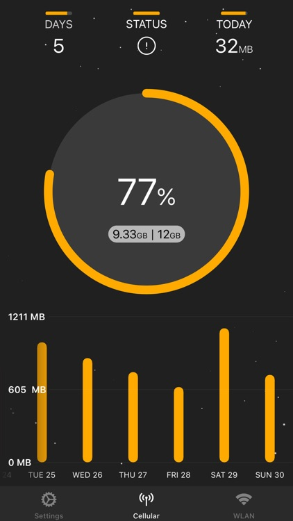 DataRocket Data Usage Monitor