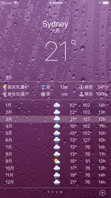 気候 - 気象平均のおすすめ画像3
