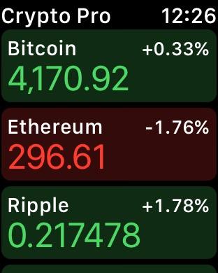 Crypto Pro: Bitcoin Ticker Screenshot