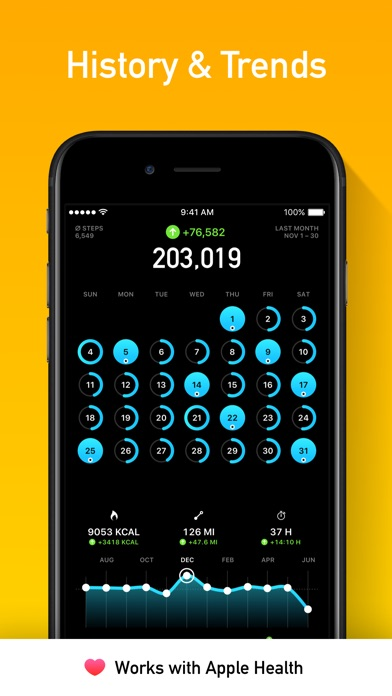 Screenshot for StepsApp Pedometer in Czech Republic App Store