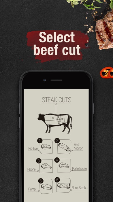 FRYY - how to cook a steak Screenshots