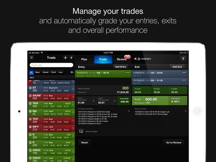 Trading Diary