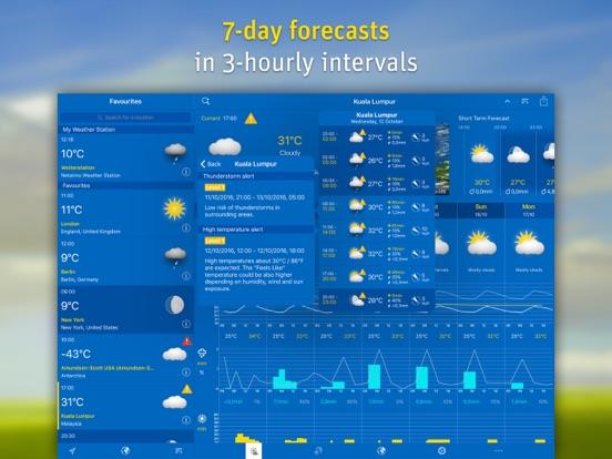 WeatherPro voor iPad iPad app afbeelding 2