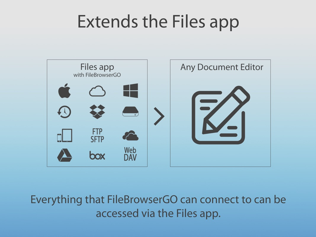 FileBrowserGO - Tips for Android & iOS Game | TipsJoy com