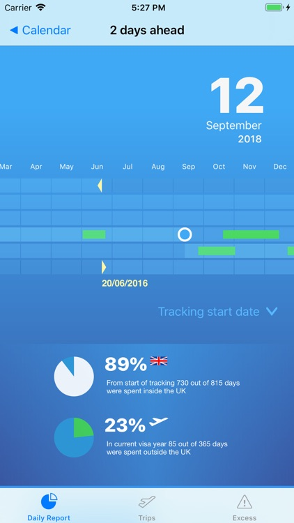 uk absence tracker by sergey shvedov