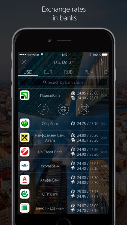 iKursPro-Currency converter UA