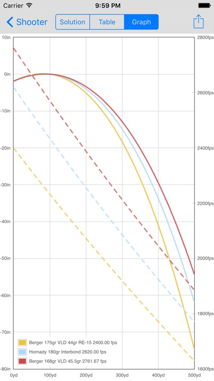 Shooter (Ballistic Calculator)