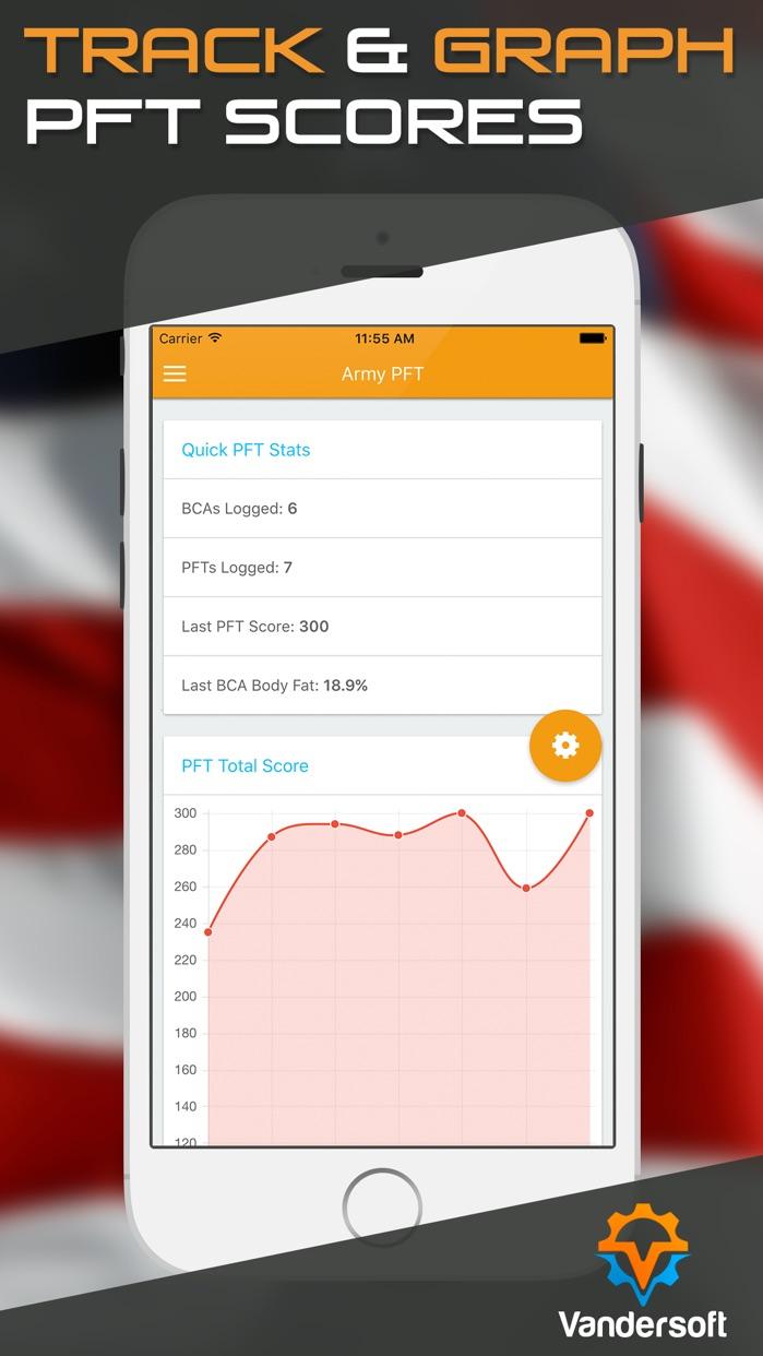 Army PRT - U.S. Army APFT Calculator Screenshot