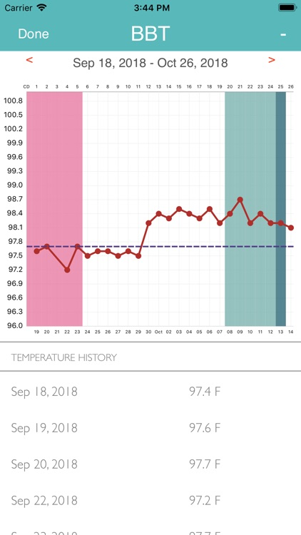 iPeriod Period Tracker + screenshot-6