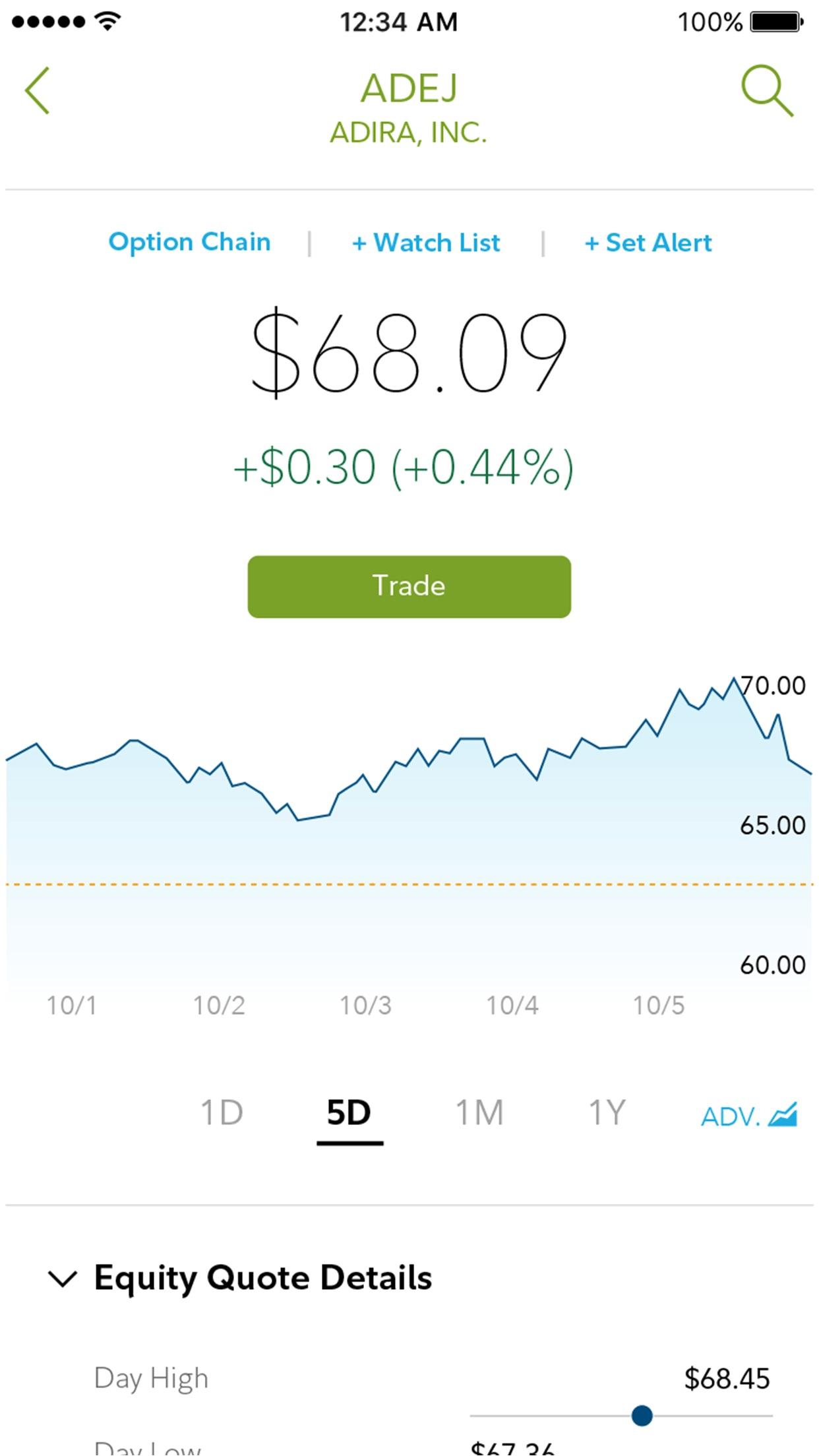 Fidelity Investments Screenshot