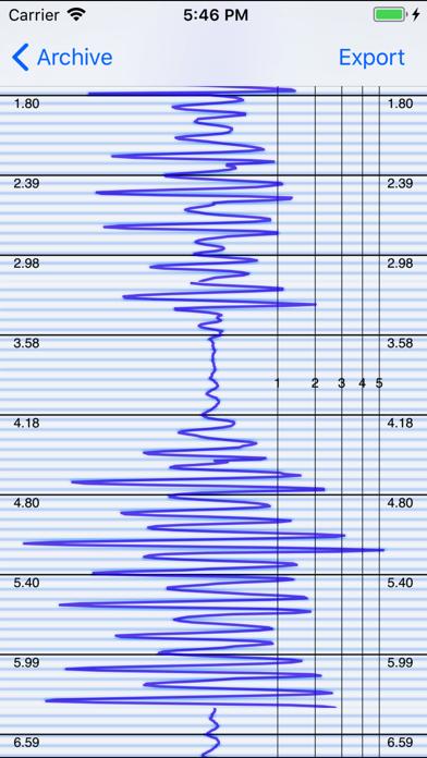 Seismometerのおすすめ画像4