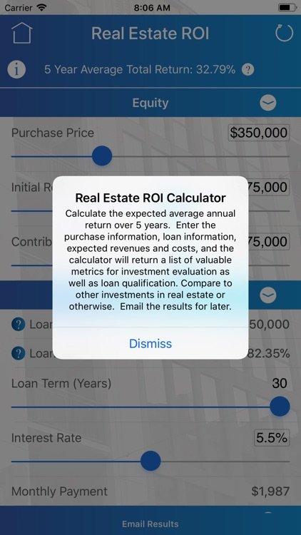 Real Estate ROI Calculator