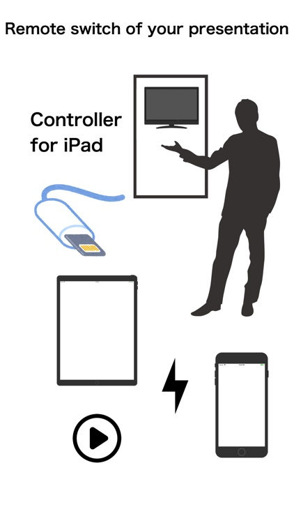 Presentation Remote Controller screenshot-1