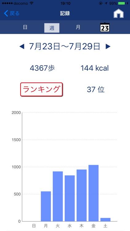 犬山市ウォーキングアプリ「てくてく」 screenshot-3