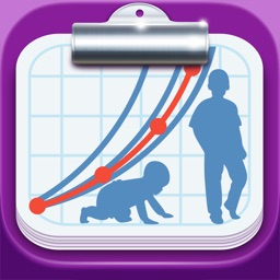Baby Growth Chart Percentile