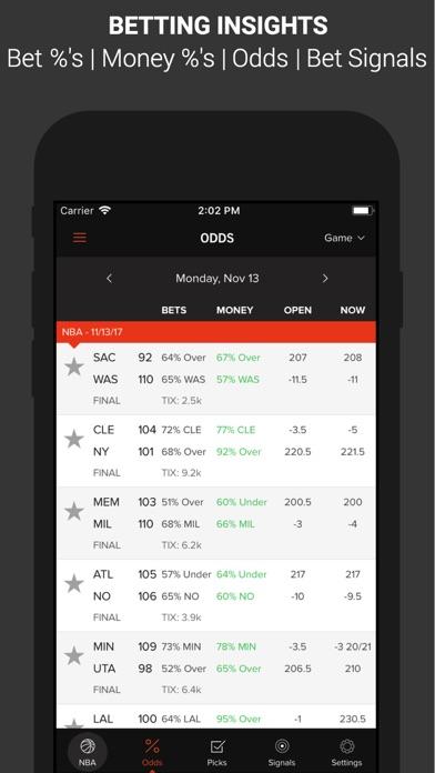 Betting Odds,Trends,Vegas Info app image