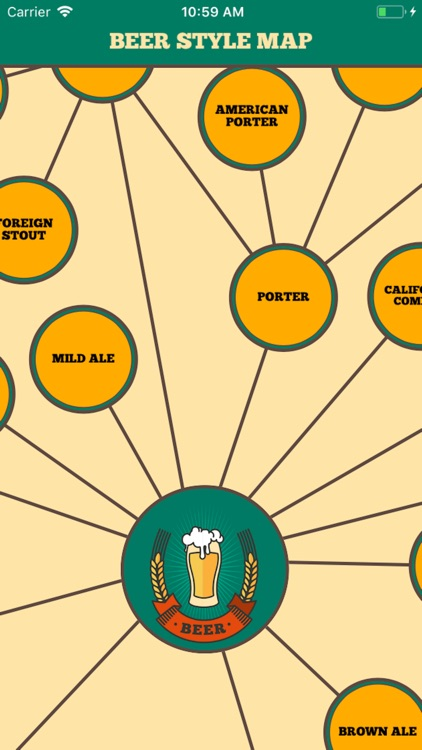 Beer Style Map