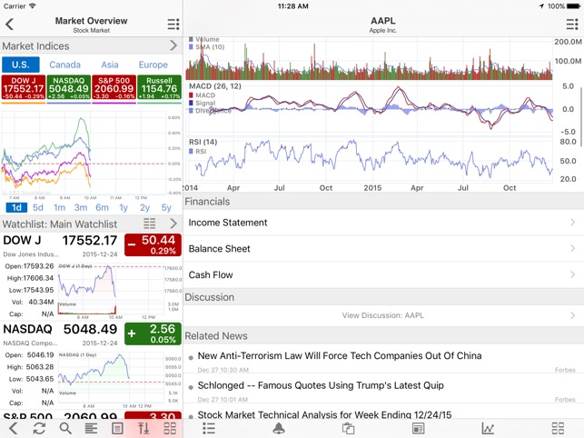 Stock Master Realtime Stocks On The App Store New After Market Stock Quotes