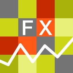 FX Corr Lt - currency correlation FOREX