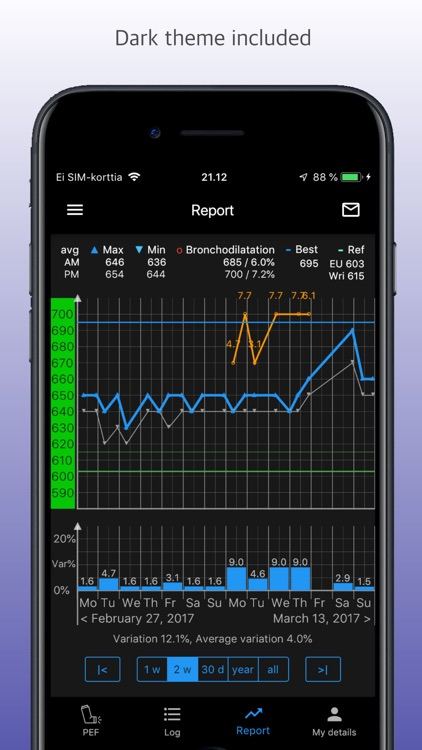 PEF Log - asthma tracker screenshot-3