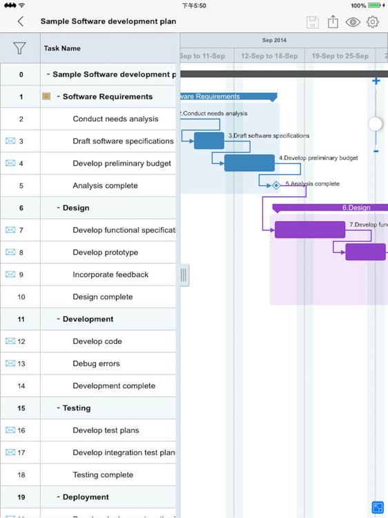 Gantt Charts- Project Timeline screenshot-2
