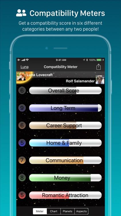 Timepassages Pro screenshot-5