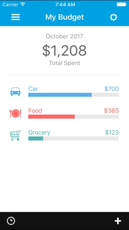 Budget: Personal Money Tracker