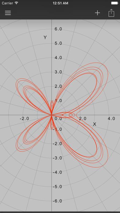 App Shopper Visual Math 4d Education