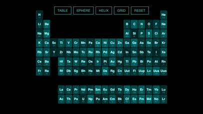 Cloud Periodic Table 3D