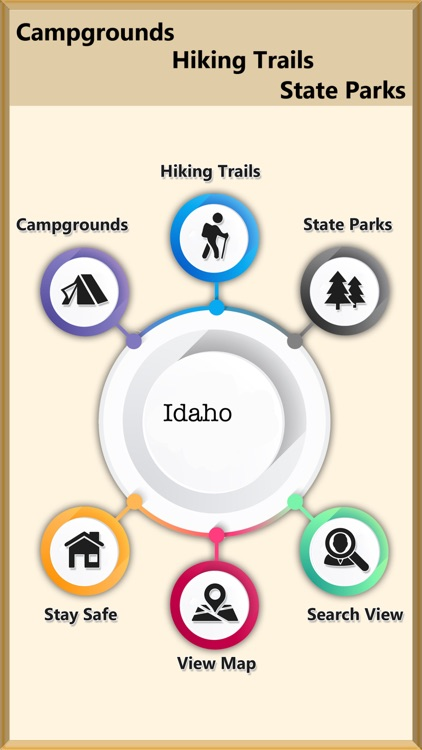 Great - Idaho Camps & Trails