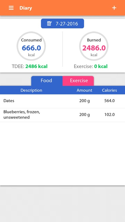 Weight gain, Diet tracker screenshot-3