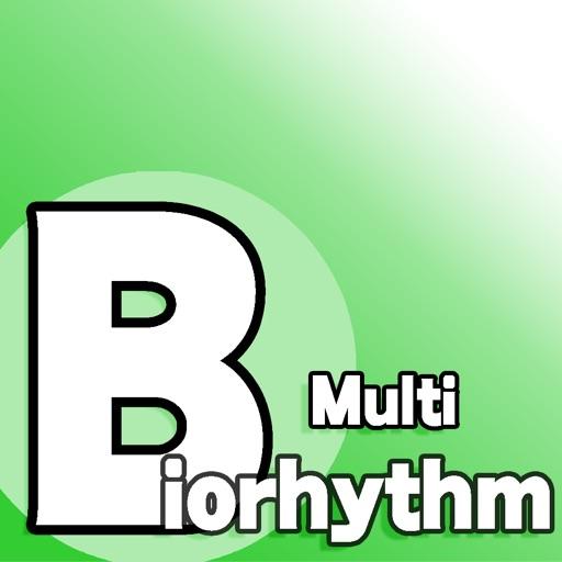 Multi Biorhythm