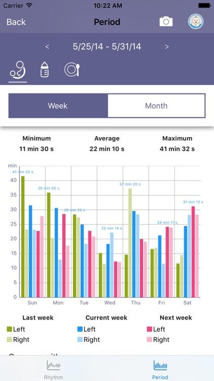 BCare - Baby Tracker and Diary screenshot-3