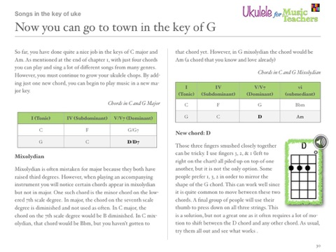 Ukulele For Music Teachers By Robin Giebelhausen On Apple Books