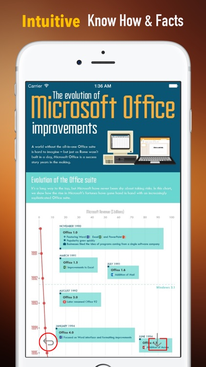 Office Software Learn Guide:Work,Cheat Sheets,Shortcuts and Tricks