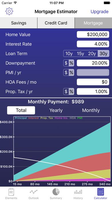 Screenshot for Budget Boss in Pakistan App Store