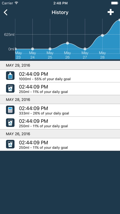 Water Buddy Pro™ - Drink Daily Water Intake Tracker and Drinking Reminder