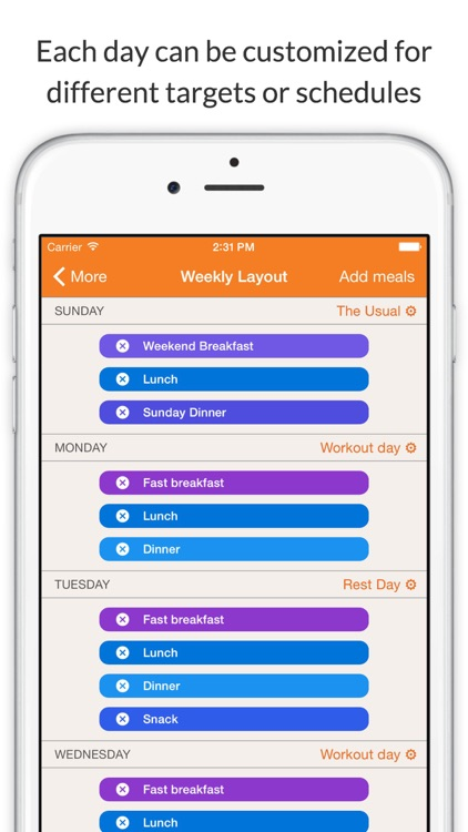 Eat This Much - Meal Planner screenshot-3