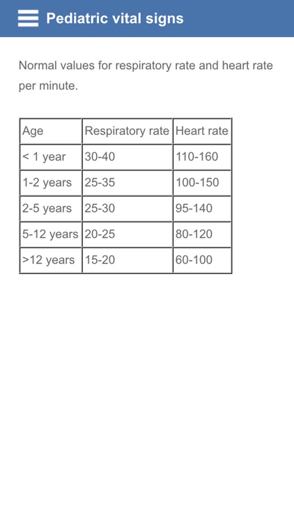Pediatric vital signs