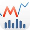 StockMax: 股票和股市投资价值评估