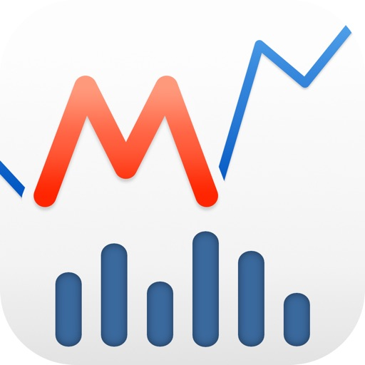 StockMax: Stocks & Stock Market Investment Valuation by