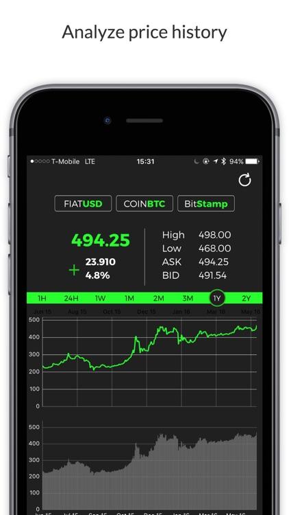 Bitcoin Alpha - Bitcoin Trading with Calculator