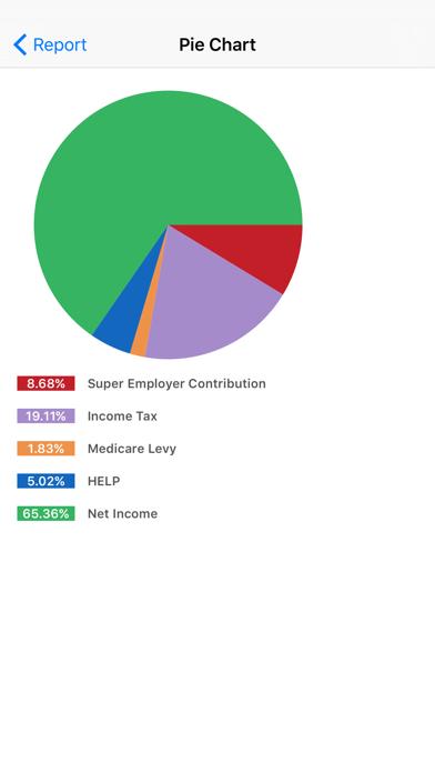 Income Tax Calculator (Aussie & NZ) screenshot four