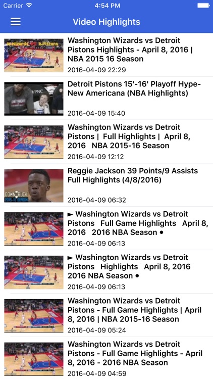 News Surge for Detroit Pistons Basketball News Pro