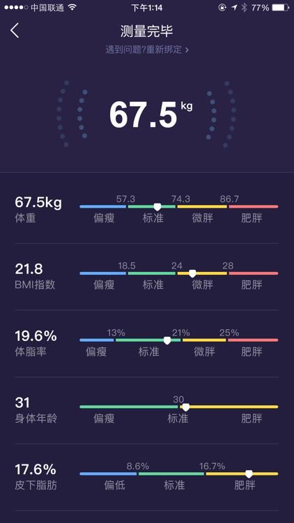 云悦健康 screenshot-3