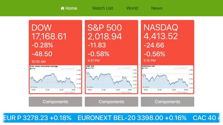 Stocks portfolio tracker and quotes USA Creamun