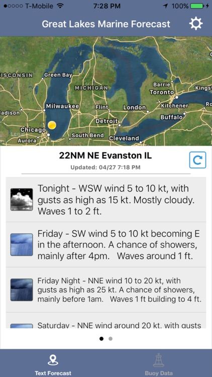 Great Lakes Boating Weather